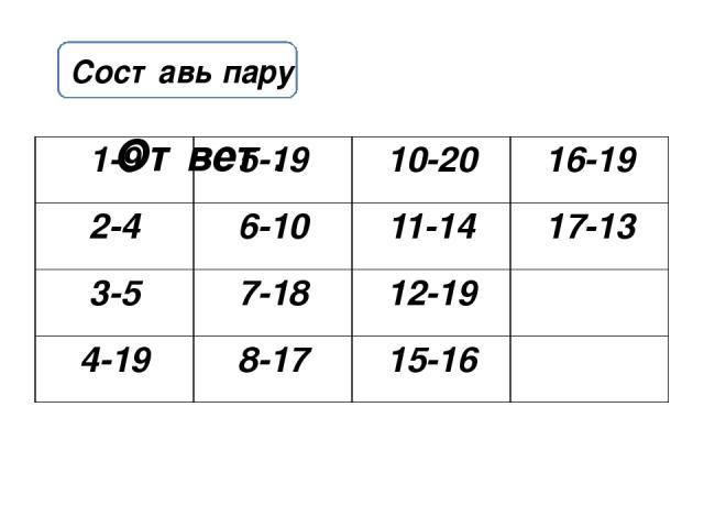 Составь пару Ответ. 1-9 5-19 10-20 16-19 2-4 6-10 11-14 17-13 3-5 7-18 12-19 4-19 8-17 15-16