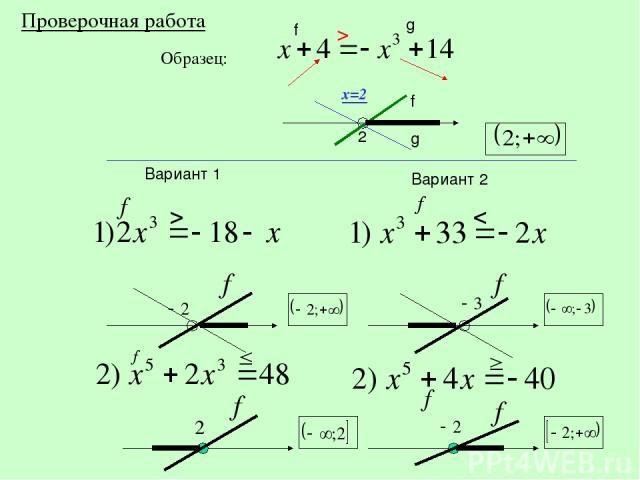 Образец: x=2 Проверочная работа Вариант 1 Вариант 2 > 2 f g g f