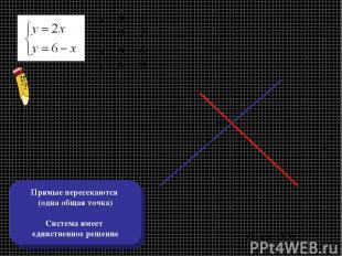 х х у у 0 0 1 2 6 0 0 6 0 6 х у Ответ: (3,3) Прямые пересекаются (одна общая точ