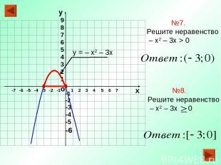о х 1 2 3 4 5 6 7 -7 -6 -5 -4 -3 -2 -1 №7. Решите неравенство – х2 – 3х > 0 у =