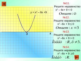 х №11. Решите неравенство х2 – 6х+ 9 < 0 у = х2 – 6х +9 №12. Решите неравенство