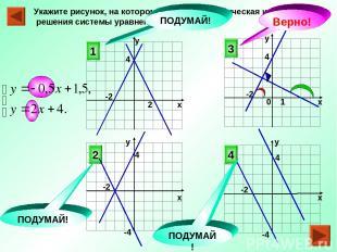 Укажите рисунок, на котором приведена графическая иллюстрация решения системы ур