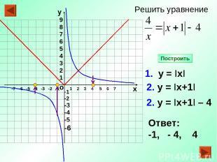 -1 -2 -3 -4 -5 -6 1 2 3 4 5 6 7 1. у = IхI 2. у = Iх+1I Ответ: -1, - 4, 4 Постро