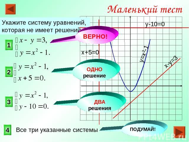 1 3 2 Маленький тест Укажите систему уравнений, которая не имеет решений. 4 ОДНО решение ВЕРНО! ДВА решения ПОДУМАЙ! y=x2-1 y-10=0 x-y=3 x+5=0 Все три указанные системы