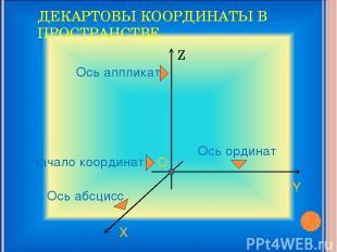ДЕКАРТОВЫ КООРДИНАТЫ В ПРОСТРАНСТВЕ Z O Y X