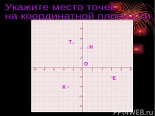Н(1;4) Т(-2;5) К(-3;-4) Е(6;-2) О(0;0)