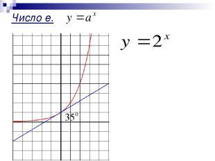 Число e. а > 1. 1 1 0