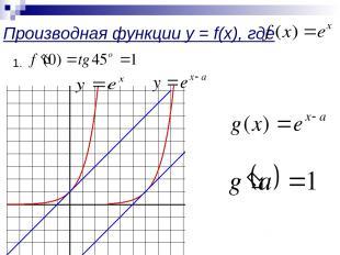 Производная функции y = f(x), где y = g(x), где g(x) = f(x-a) 2.