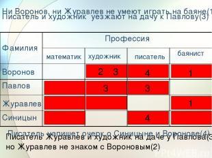 1 1 3 3 4 4 2 3 Писатель Журавлев и художник на даче у Павлова(3) но Журавлев не