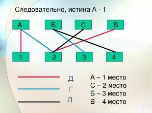 С Б А В 1 2 3 4 Д Г Л Следовательно, истина А - 1 А – 1 место С – 2 место Б – 3