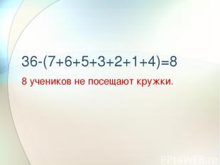 36-(7+6+5+3+2+1+4)=8 8 учеников не посещают кружки.