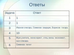 Ответы Задача Ответ 1 1 2 1 3 Иванов-слесарь, Семенов- сварщик, Борисов- токарь
