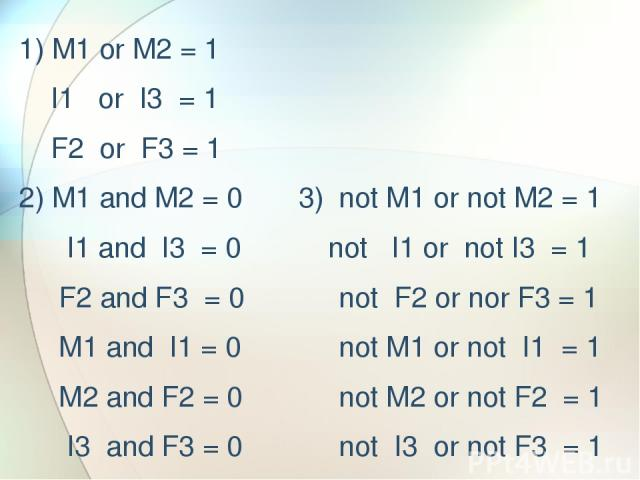1) M1 or M2 = 1 I1 or I3 = 1 F2 or F3 = 1 2) M1 and M2 = 0 3) not M1 or not M2 = 1 I1 and I3 = 0 not I1 or not I3 = 1 F2 and F3 = 0 not F2 or nor F3 = 1 M1 and I1 = 0 not M1 or not I1 = 1 M2 and F2 = 0 not M2 or not F2 = 1 I3 and F3 = 0 not I3 or no…