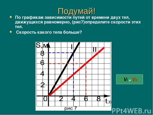 По графикам зависимости путей от времени двух тел, движущихся равномерно, (рис7)определите скорости этих тел. Скорость какого тела больше? Подумай! VI > VII