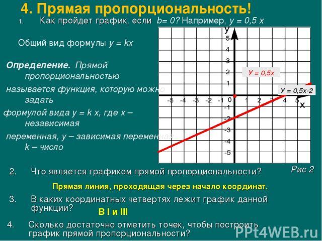 Как пройдет график, если b= 0? Например, у = 0,5 х У = 0,5х-2 У = 0,5х Общий вид формулы у = kх Определение. Прямой пропорциональностью называется функция, которую можно задать формулой вида у = k x, где х – независимая переменная, у – зависимая пер…
