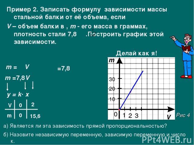 Пример 2. Записать формулу зависимости массы стальной балки от её объема, если V – объем балки в , m - его масса в граммах, плотность стали 7,8 .Построить график этой зависимости. Делай как я! m =7,8V m = ρ V у = k· х V m 0 0 2 15,6 а) Является ли э…