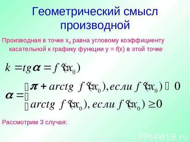Геометрический смысл производной Производная в точке х0 равна угловому коэффициенту касательной к графику функции у = f(х) в этой точке Рассмотрим 3 случая: