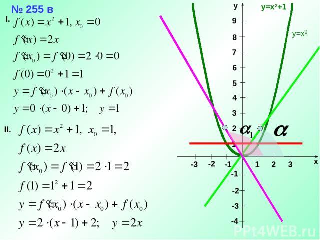 № 255 в I. II. y=x2 y=x2+1