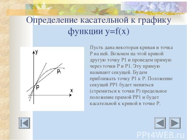 Определение касательной к графику функции у=f(х) Пусть дана некоторая кривая и точка Р на ней. Возьмем на этой кривой другую точку Р1 и проведем прямую через точки Р и Р1. Эту прямую называют секущей. Будем приближать точку Р1 к Р. Положение секущей…