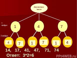 1 4 7 14, 17, 41, 47, 71, 74 Ответ: 3*2=6 4 7 1 7 1 4 Двузначное число 1 цифра 2