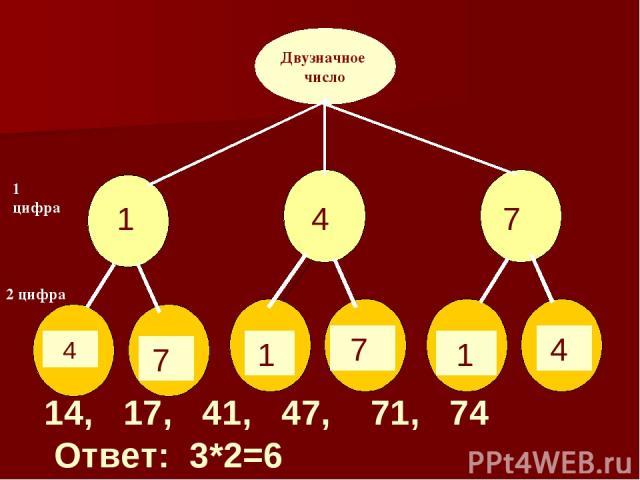 1 4 7 14, 17, 41, 47, 71, 74 Ответ: 3*2=6 4 7 1 7 1 4 Двузначное число 1 цифра 2 цифра