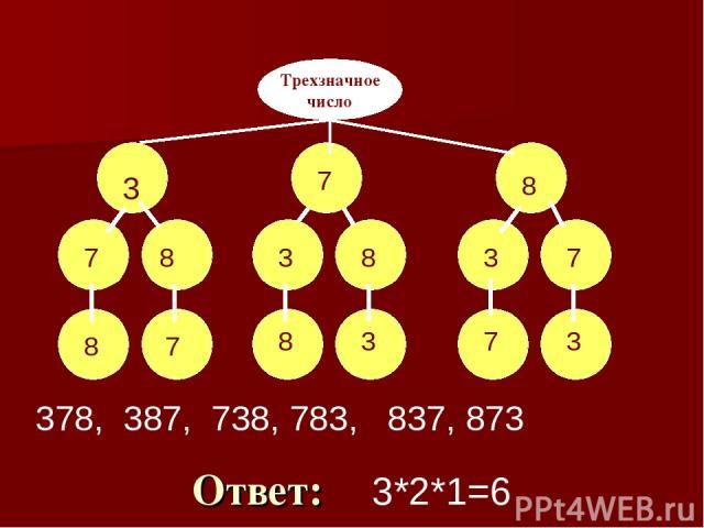 3 7 8 7 8 8 7 3 8 8 3 3 7 7 3 378, 387, 738, 783, 837, 873 Ответ: 3*2*1=6 Трехзначное число