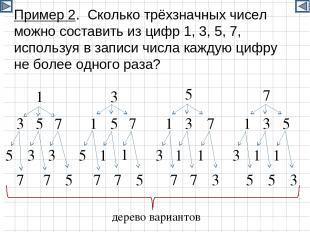Пример 2. Сколько трёхзначных чисел можно составить из цифр 1, 3, 5, 7, использу