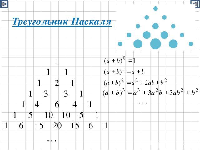 Треугольник Паскаля 1 1 1 1 2 1 1 3 3 1 1 4 6 4 1 1 5 10 10 5 1 1 6 15 20 15 6 1 … …