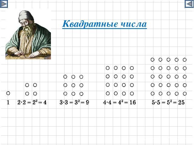 Квадратные числа