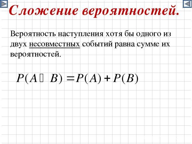 Сложение вероятностей. Вероятность наступления хотя бы одного из двух несовместных событий равна сумме их вероятностей.