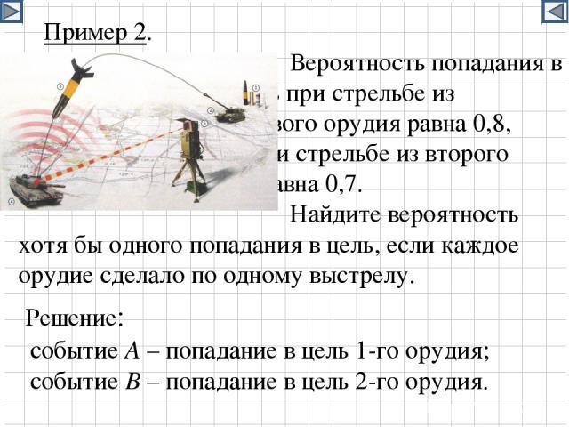 Пример 2. Вероятность попадания в цель при стрельбе из первого орудия равна 0,8, а при стрельбе из второго орудия равна 0,7. Найдите вероятность хотя бы одного попадания в цель, если каждое орудие сделало по одному выстрелу. Решение: событие А – поп…