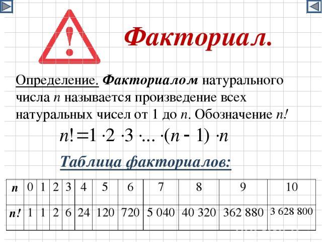 Факториал. Таблица факториалов: Определение. Факториалом натурального числа n называется произведение всех натуральных чисел от 1 до n. Обозначение n! n 0 1 2 3 4 5 6 7 8 9 10 n! 1 1 2 6 24 120 720 5 040 40 320 362 880 3628 800