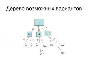 Дерево возможных вариантов 2 22 24 27 2 4 7 224 227 242 244 272 274 247 277 4 7