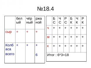 №18.4 белый чёрный ржаной сыр + + + Колбаса всего + + + 6 БС ЧС РС БК ЧК РК ч +