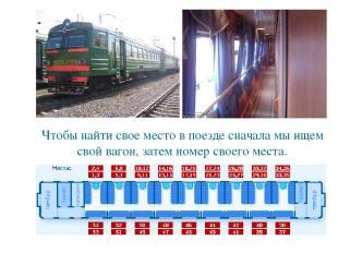 Чтобы найти свое место в поезде сначала мы ищем свой вагон, затем номер своего м