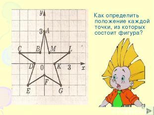 * Как определить положение каждой точки, из которых состоит фигура?