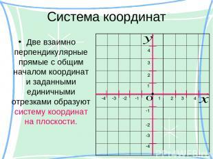 Система координат Две взаимно перпендикулярные прямые с общим началом координат