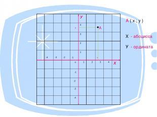 А ( х ; у ) Х - абсцисса У - ордината У у 4 •А 3 2 -4 -3 -2 -1 1 х о 1 2 3 4 Х -