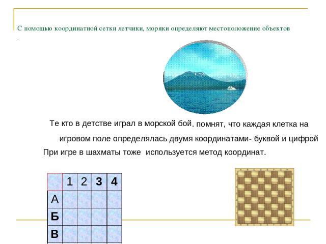 С помощью координатной сетки летчики, моряки определяют местоположение объектов . . . помнят, что каждая клетка на При игре в шахматы тоже используется метод координат. Те кто в детстве играл в морской бой игровом поле определялась двумя координатам…