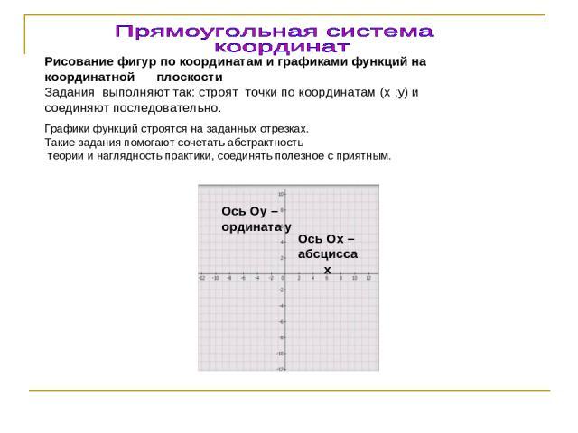 Графики функций строятся на заданных отрезках. Такие задания помогают сочетать абстрактность теории и наглядность практики, соединять полезное с приятным. Рисование фигур по координатам и графиками функций на координатной плоскости Задания выполняют…