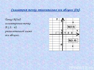 Симметрия точки относительно оси абсцисс (Ох). Точка В(3;6) симметрична точке В