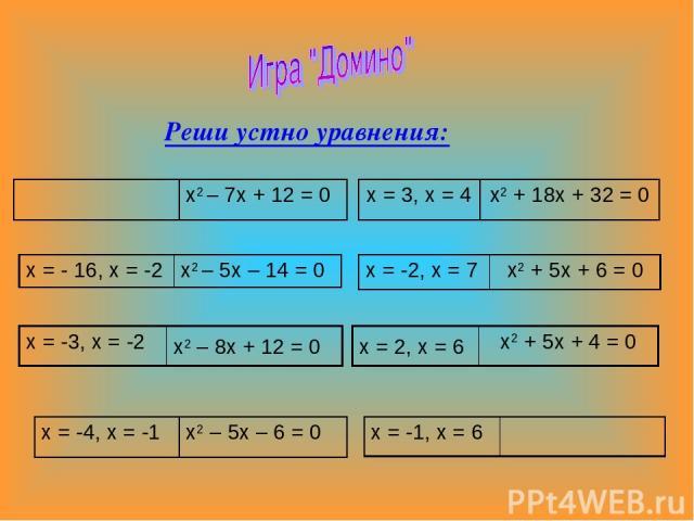 Реши устно уравнения: х2 – 7х + 12 = 0 х = 3, х = 4 х2 + 18х + 32 = 0 х = - 16, х = -2 х2 – 5х – 14 = 0 х = -2, х = 7 х2 + 5х + 6 = 0 х = -3, х = -2 х2 – 8х + 12 = 0 х = 2, х = 6 х2 + 5х + 4 = 0 х = -4, х = -1 х2 – 5х – 6 = 0 х = -1, х = 6