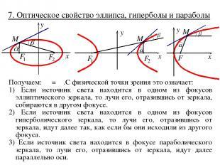 7. Оптическое свойство эллипса, гиперболы и параболы Получаем: α = β .С физическ