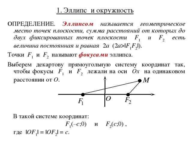 1. Эллипс и окружность ОПРЕДЕЛЕНИЕ. Эллипсом называется геометрическое место точек плоскости, сумма расстояний от которых до двух фиксированных точек плоскости F1 и F2 есть величина постоянная и равная 2a (2a> F1F2 ). Точки F1 и F2 называют фокусами…