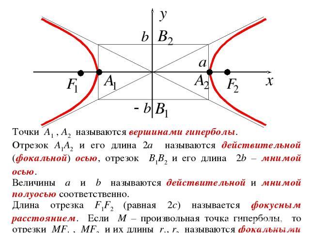 Точки A1 , A2 называются вершинами гиперболы. Отрезок A1A2 и его длина 2a называются действительной (фокальной) осью, отрезок B1B2 и его длина 2b – мнимой осью. Величины a и b называются действительной и мнимой полуосью соответственно. Длина отрезка…