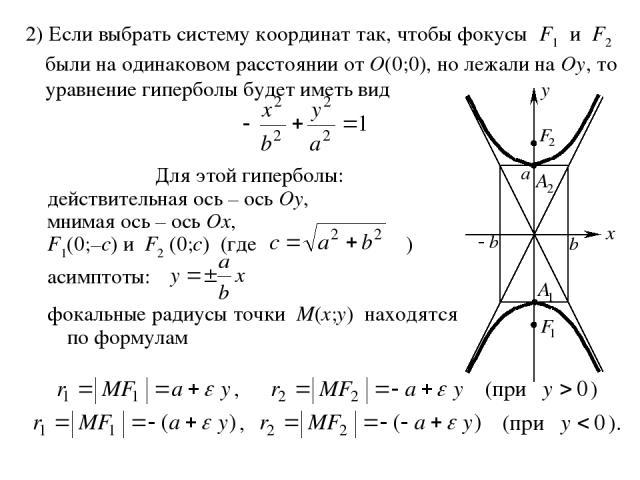 2) Если выбрать систему координат так, чтобы фокусы F1 и F2 были на одинаковом расстоянии от O(0;0), но лежали на Oy, то уравнение гиперболы будет иметь вид Для этой гиперболы: действительная ось – ось Oy, мнимая ось – ось Ox, F1(0;–c) и F2 (0;c) (г…