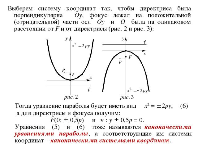 Выберем систему координат так, чтобы директриса была перпендикулярна Oy, фокус лежал на положительной (отрицательной) части оси Oy и O была на одинаковом расстоянии от F и от директрисы (рис. 2 и рис. 3): Тогда уравнение параболы будет иметь вид x2 …