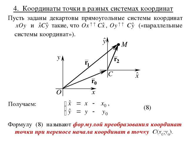 4. Координаты точки в разных системах координат Получаем: Формулу (8) называют формулой преобразования координат точки при переносе начала координат в точку C(x0;y0).