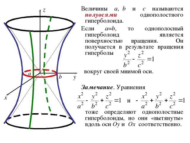 Величины a, b и c называются полуосями однополостного гиперболоида. Если a=b, то однополосный гиперболоид является поверхностью вращения. Он получается в результате вращения гиперболы вокруг своей мнимой оси. тоже определяют однополостные гиперболои…