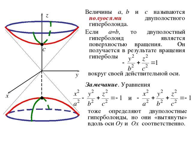 Величины a, b и c называются полуосями двуполостного гиперболоида. Если a=b, то двуполостный гиперболоид является поверхностью вращения. Он получается в результате вращения гиперболы вокруг своей действительной оси. тоже определяют двуполостные гипе…